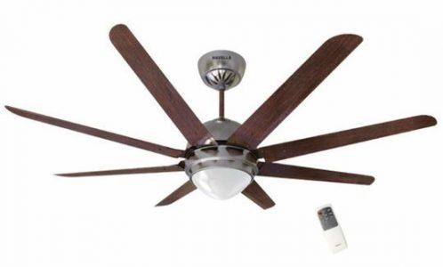 Havells Aluminium Octet Under Light Ceiling Fan